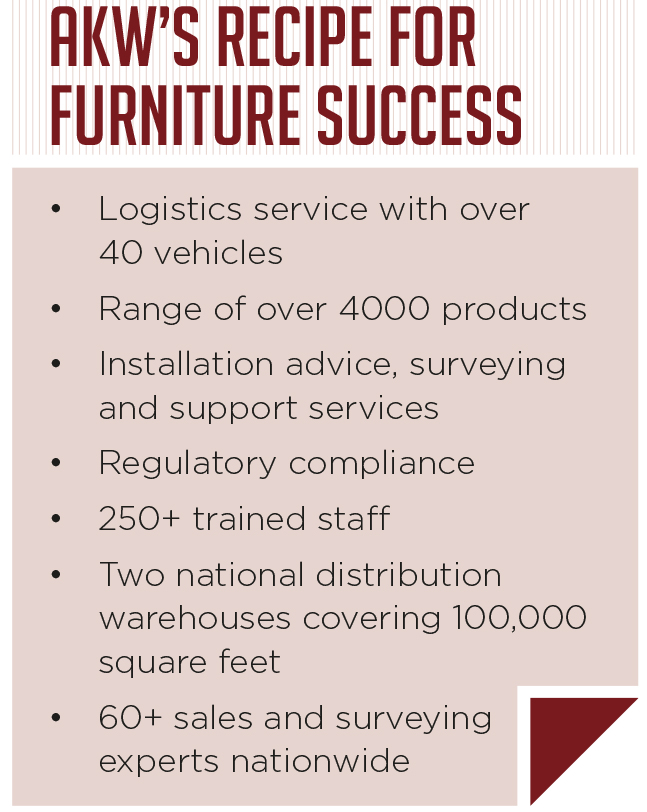 SPECIAL REPORT: Mobility furniture market forecast - Access