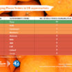 INF49-B – CP Supermarket table.v3